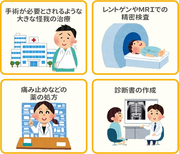 整形外科の特徴